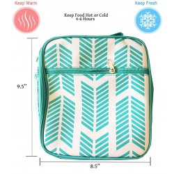 NCC17-22-TO Superior Turquoise Arrow Pattern Insulated Lunch Tote Bag